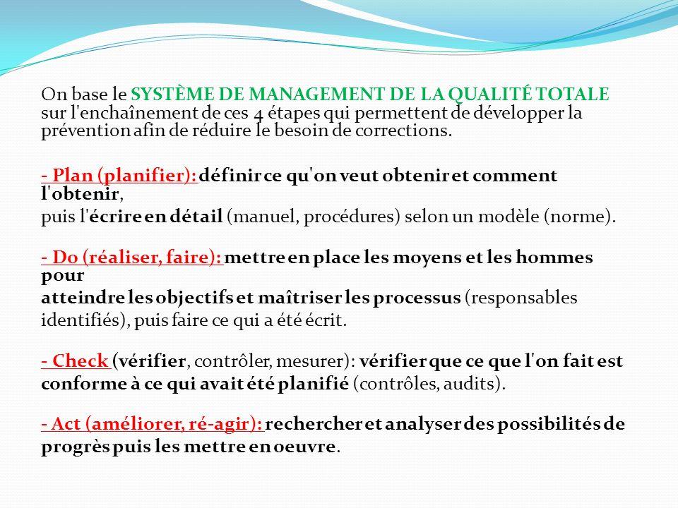 On base le SYSTÈME DE MANAGEMENT DE LA QUALITÉ TOTALE sur l'enchaînement de ces 4 étapes qui permettent de développer la prévention afin de réduire le