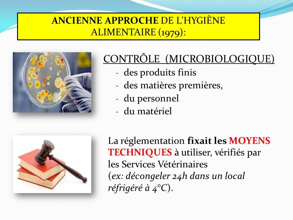 CONTRÔLE (MICROBIOLOGIQUE) - des produits finis - des matières premières, - du personnel - du matériel ANCIENNE APPROCHE DE L'HYGIÈNE ALIMENTAIRE (197