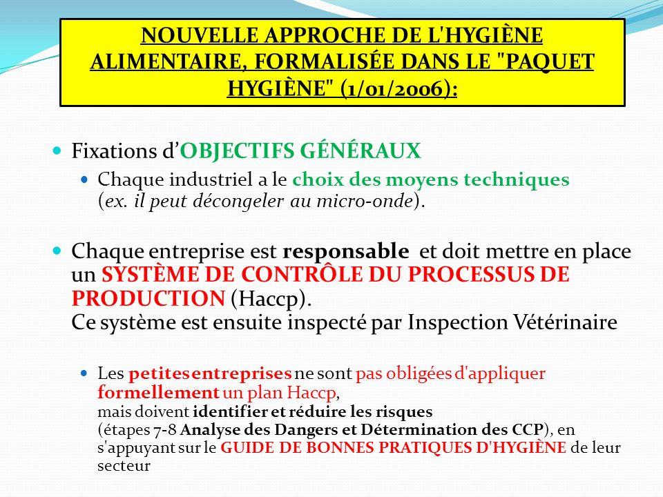 Directive européenne 93/43/CEE de 1993, les A.M.