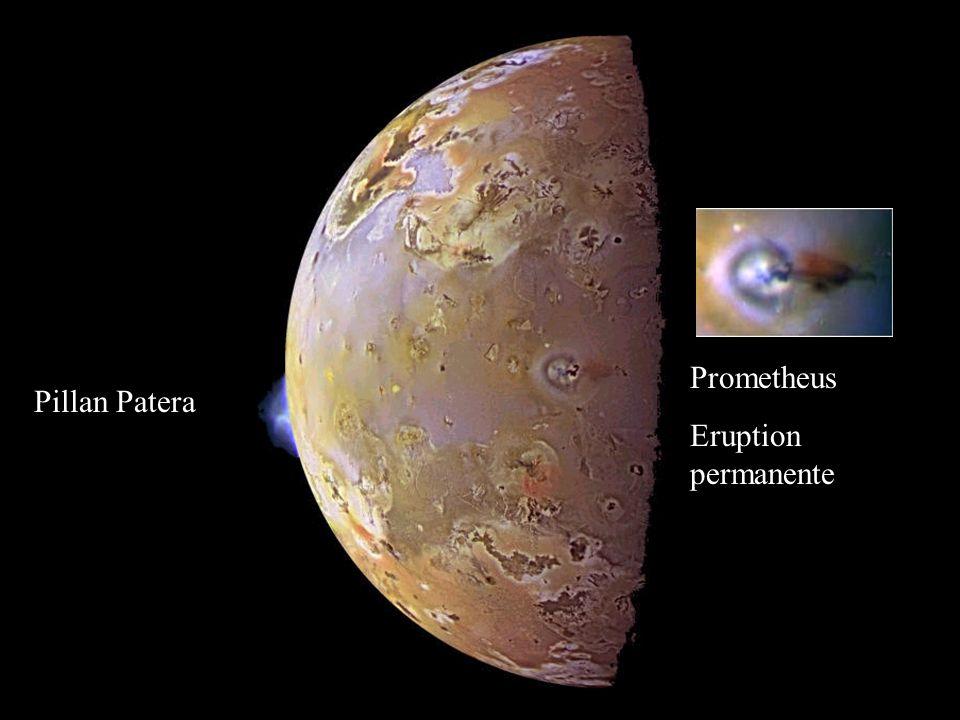 Pillan Patera Prometheus Eruption permanente