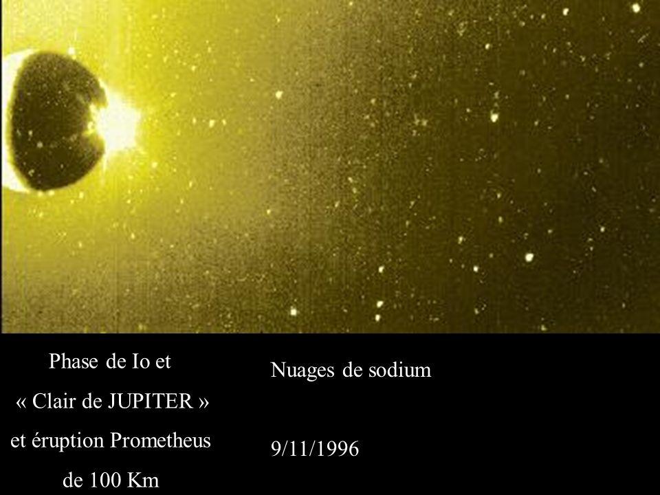 Phase de Io et « Clair de JUPITER » et éruption Prometheus de 100 Km Nuages de sodium 9/11/1996