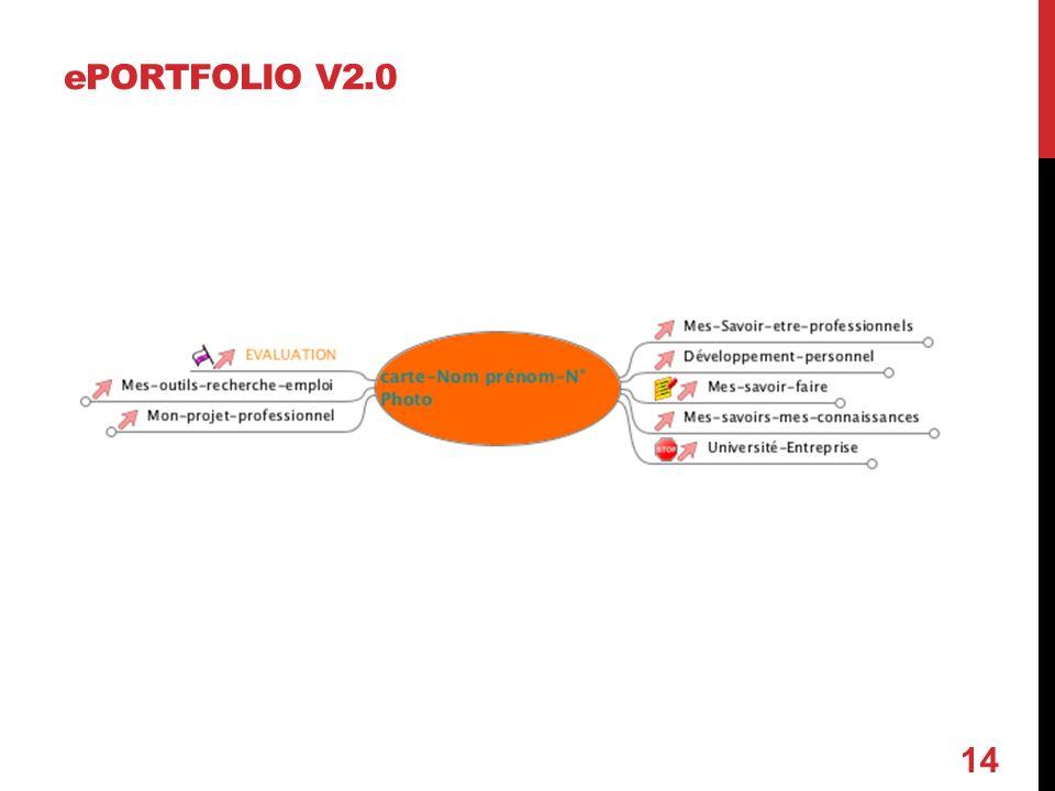 ePORTFOLIO V2.0 14