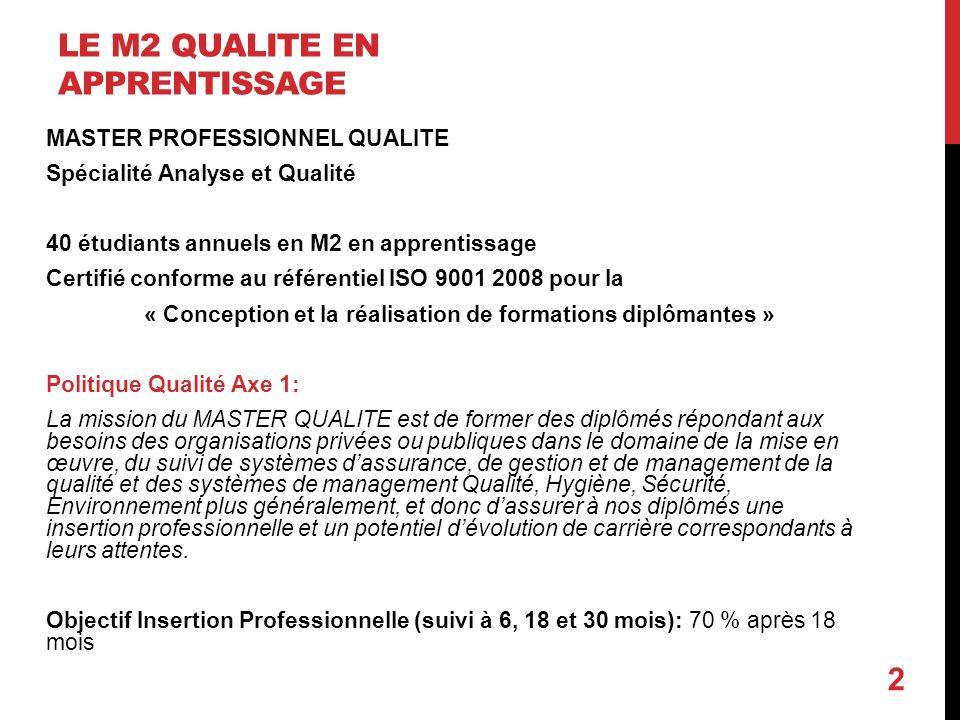 LE M2 QUALITE EN APPRENTISSAGE MASTER PROFESSIONNEL QUALITE Spécialité Analyse et Qualité 40 étudiants annuels en M2 en apprentissage Certifié conform
