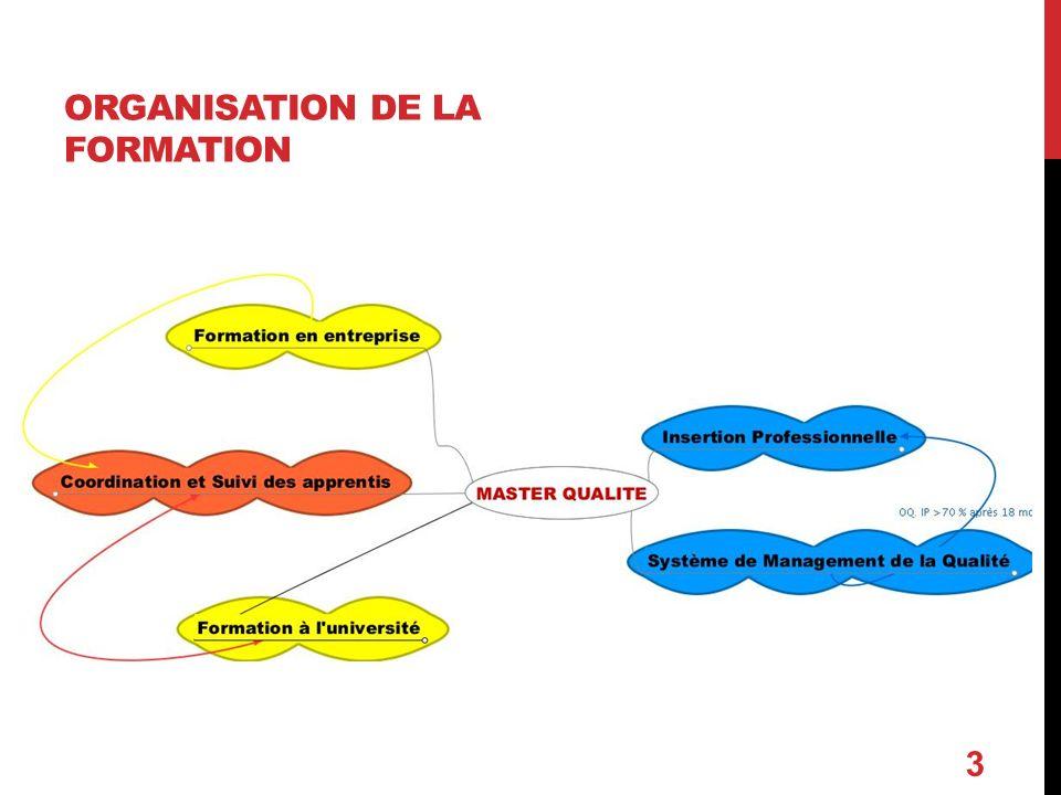 ORGANISATION DE LA FORMATION 3