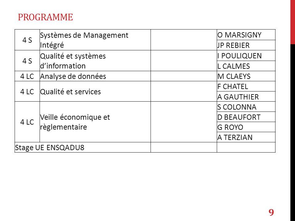 PROGRAMME 9 4 S Systèmes de Management Intégré O MARSIGNY JP REBIER 4 S Qualité et systèmes dinformation I POULIQUEN L CALMES 4 LCAnalyse de données M