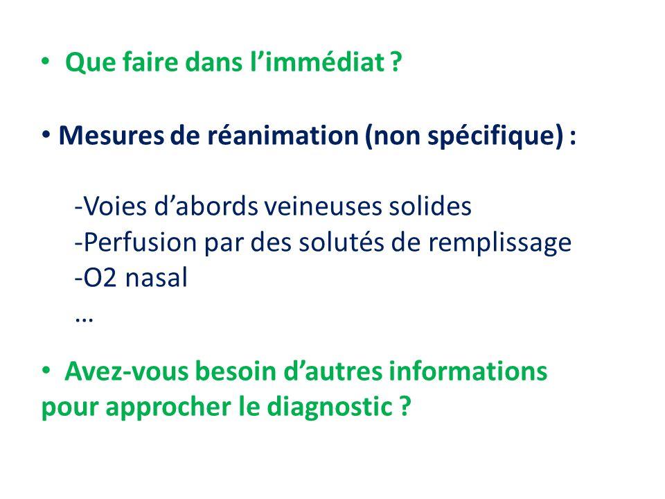 Interpréter le bilan réalisé : NFS : GB : 18300, Hb : 16,2 g/100 ml, Ht : 49% (hyperleucocytose + hémoconcentration : infection ?, inflammation ?, 3 ème secteur ?) CRP : 76 Fonction rénale : urée : 11, créatininémie : 125 (insuffisance rénale fonctionnelle) Bilan pancréatique : amylasémie : 7 N, Bilan ionique : Na+ : 134, K+ : 3,5, ECG : onde Q de nécrose ancienne, pas de signes dischémie ni de nécrose récente : IDM ancien Enzymes cardiaques : normales.