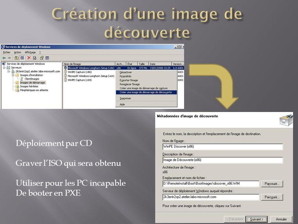 Déploiement par CD Graver lISO qui sera obtenu Utiliser pour les PC incapable De booter en PXE