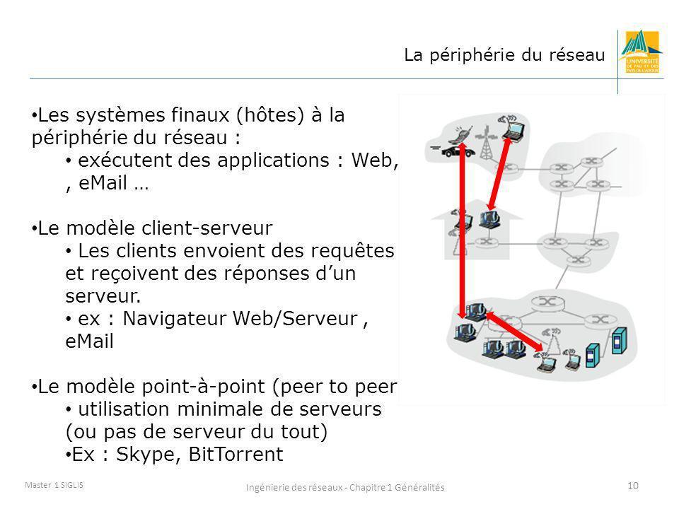 Ingénierie des réseaux - Chapitre 1 Généralités 10 Master 1 SIGLIS La périphérie du réseau Les systèmes finaux (hôtes) à la périphérie du réseau : exé