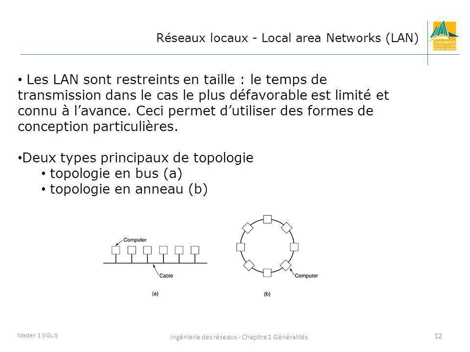 Ingénierie des réseaux - Chapitre 1 Généralités 12 Master 1 SIGLIS Réseaux locaux - Local area Networks (LAN) Les LAN sont restreints en taille : le t