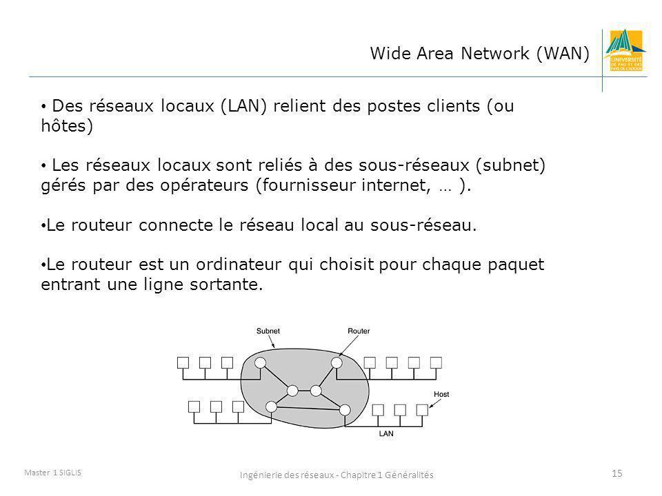 Ingénierie des réseaux - Chapitre 1 Généralités 15 Master 1 SIGLIS Wide Area Network (WAN) Des réseaux locaux (LAN) relient des postes clients (ou hôt