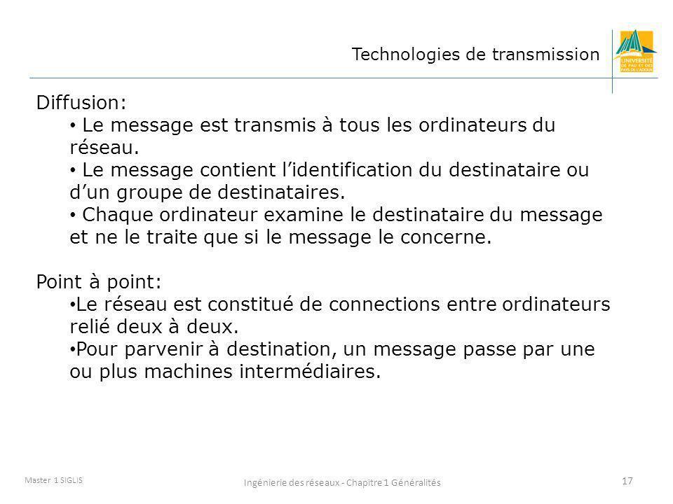 Ingénierie des réseaux - Chapitre 1 Généralités 17 Master 1 SIGLIS Technologies de transmission Diffusion: Le message est transmis à tous les ordinate