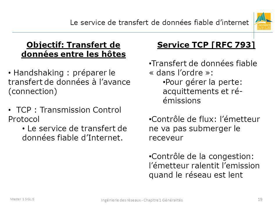Ingénierie des réseaux - Chapitre 1 Généralités 19 Master 1 SIGLIS Le service de transfert de données fiable dinternet Objectif: Transfert de données