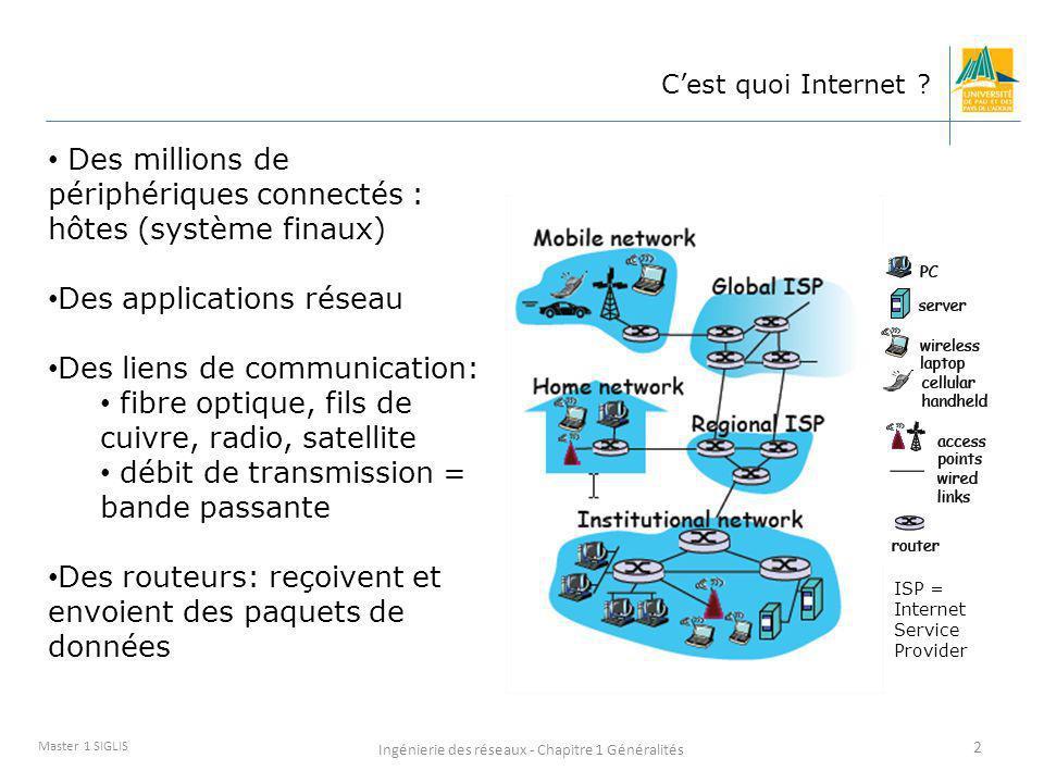 Ingénierie des réseaux - Chapitre 1 Généralités 2 Master 1 SIGLIS Cest quoi Internet ? Des millions de périphériques connectés : hôtes (système finaux