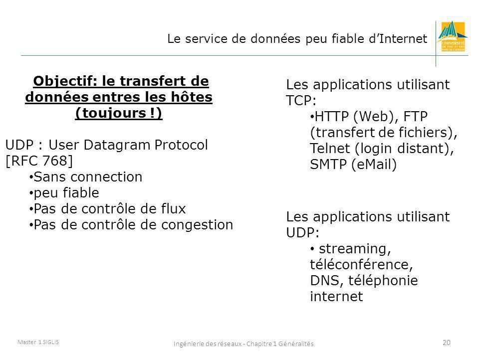Ingénierie des réseaux - Chapitre 1 Généralités 20 Master 1 SIGLIS Le service de données peu fiable dInternet Objectif: le transfert de données entres