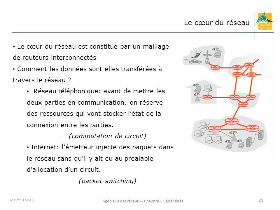 Ingénierie des réseaux - Chapitre 1 Généralités 21 Master 1 SIGLIS Le cœur du réseau Le cœur du réseau est constitué par un maillage de routeurs inter