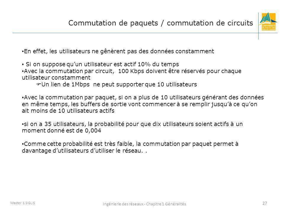 Ingénierie des réseaux - Chapitre 1 Généralités 27 Master 1 SIGLIS Commutation de paquets / commutation de circuits En effet, les utilisateurs ne gênè