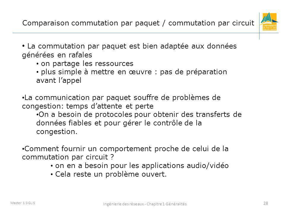 Ingénierie des réseaux - Chapitre 1 Généralités 28 Master 1 SIGLIS Comparaison commutation par paquet / commutation par circuit La commutation par paq