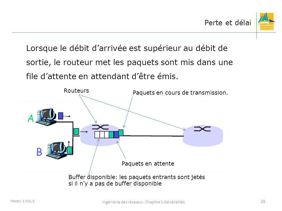 Ingénierie des réseaux - Chapitre 1 Généralités 29 Master 1 SIGLIS Perte et délai Lorsque le débit darrivée est supérieur au débit de sortie, le route