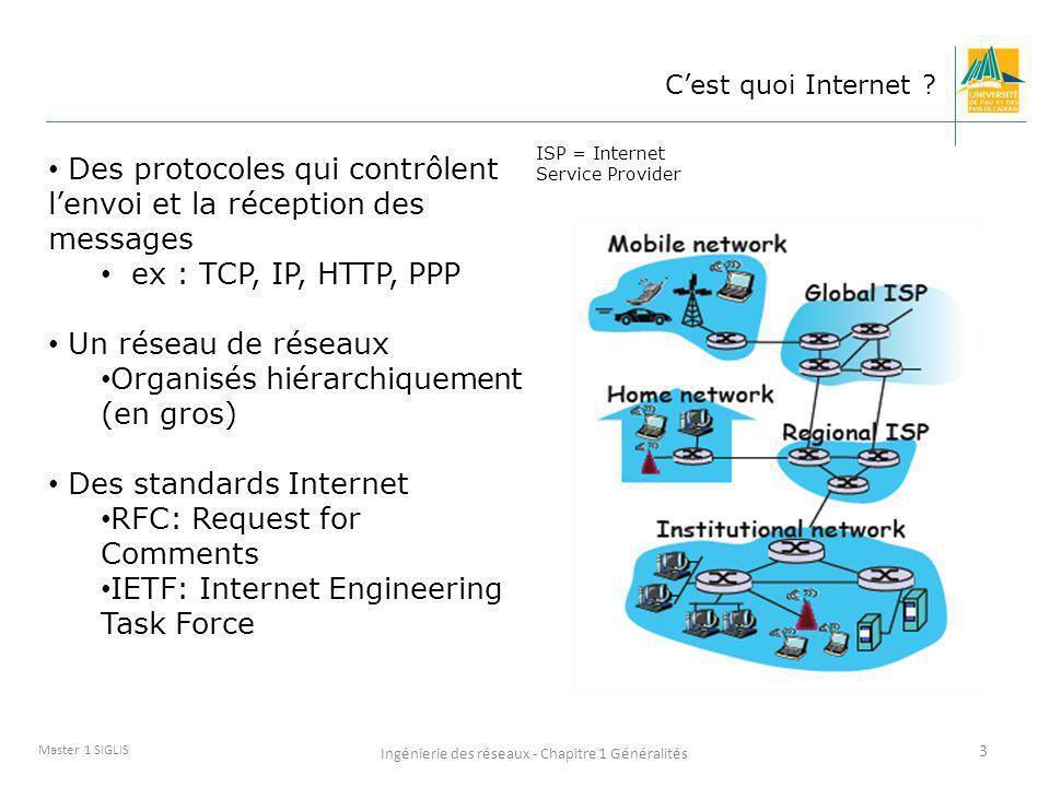 Ingénierie des réseaux - Chapitre 1 Généralités 3 Master 1 SIGLIS Cest quoi Internet ? Des protocoles qui contrôlent lenvoi et la réception des messag