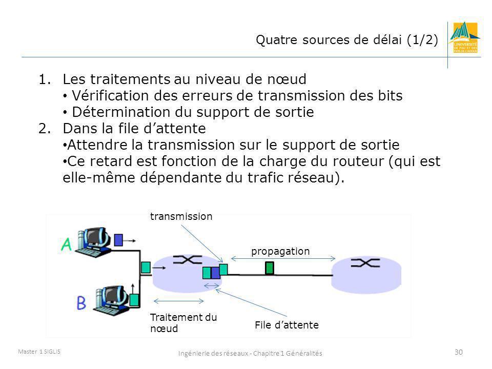 Ingénierie des réseaux - Chapitre 1 Généralités 30 Master 1 SIGLIS Quatre sources de délai (1/2) 1.Les traitements au niveau de nœud Vérification des