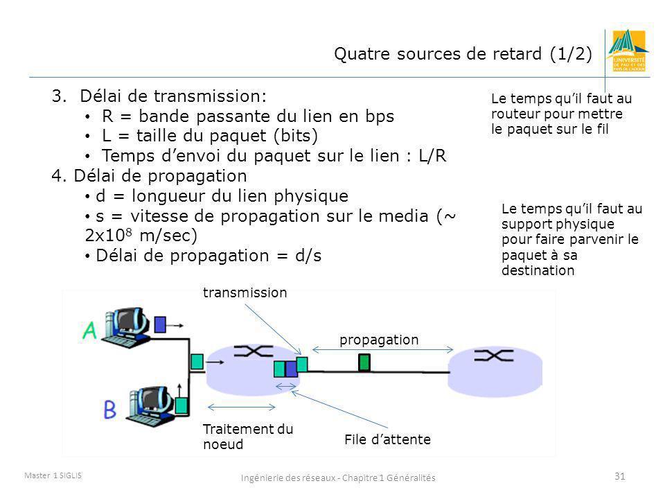 Ingénierie des réseaux - Chapitre 1 Généralités 31 Master 1 SIGLIS Quatre sources de retard (1/2) 3. Délai de transmission: R = bande passante du lien