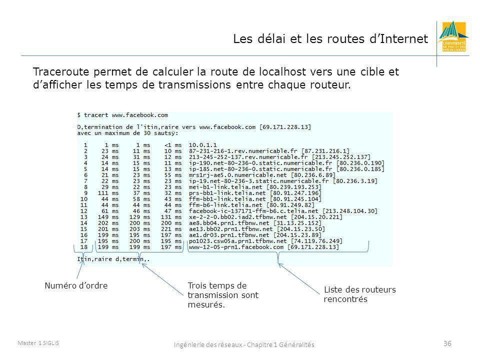 Ingénierie des réseaux - Chapitre 1 Généralités 36 Master 1 SIGLIS Les délai et les routes dInternet Traceroute permet de calculer la route de localho
