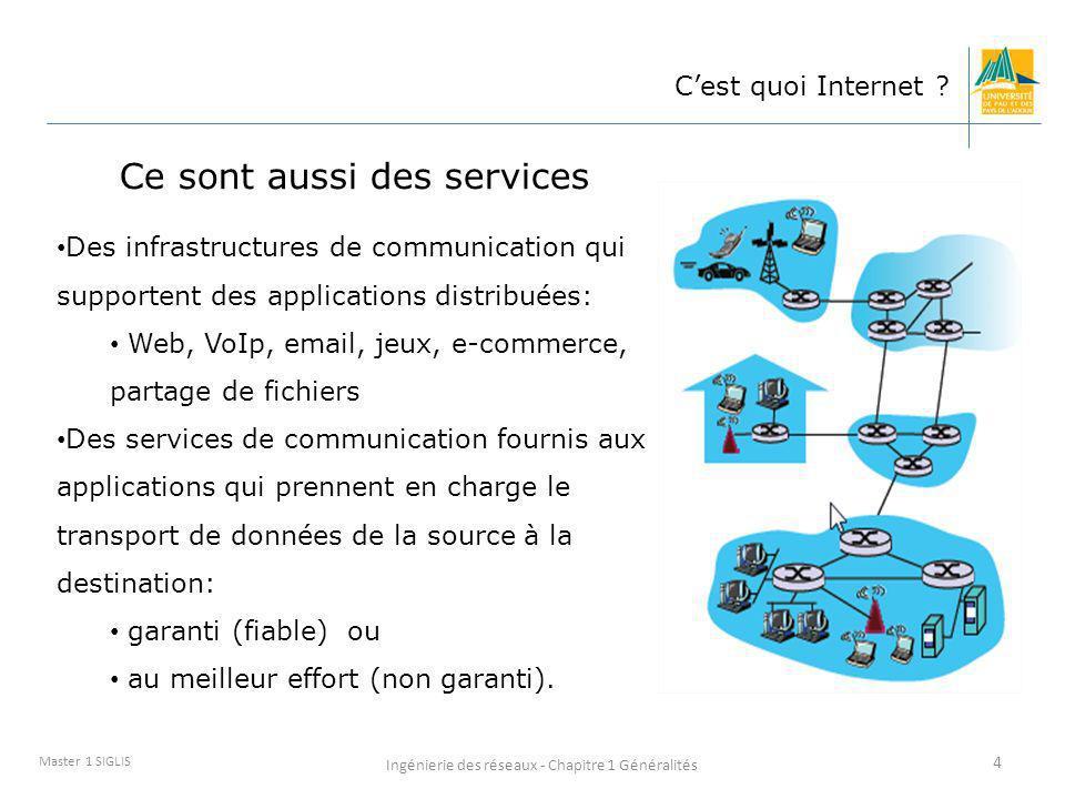 Ingénierie des réseaux - Chapitre 1 Généralités 4 Master 1 SIGLIS Cest quoi Internet ? Des infrastructures de communication qui supportent des applica