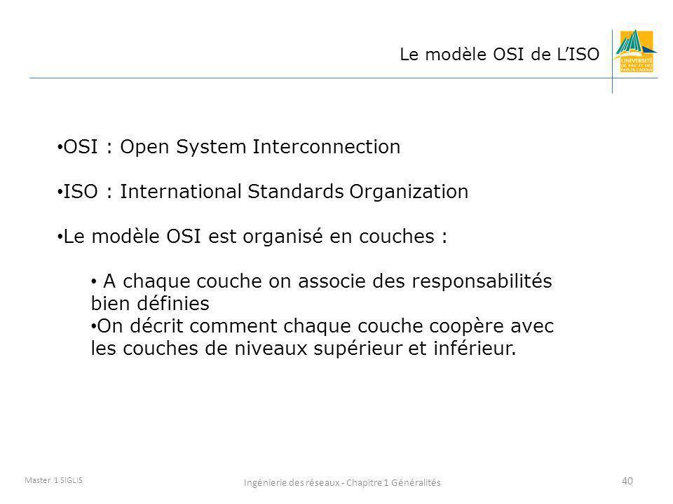 Ingénierie des réseaux - Chapitre 1 Généralités 40 Master 1 SIGLIS Le modèle OSI de LISO OSI : Open System Interconnection ISO : International Standar