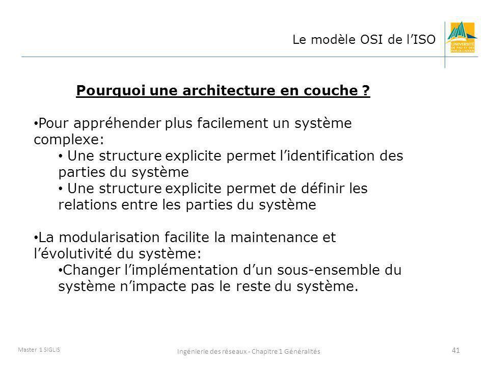 Ingénierie des réseaux - Chapitre 1 Généralités 41 Master 1 SIGLIS Le modèle OSI de lISO Pourquoi une architecture en couche ? Pour appréhender plus f