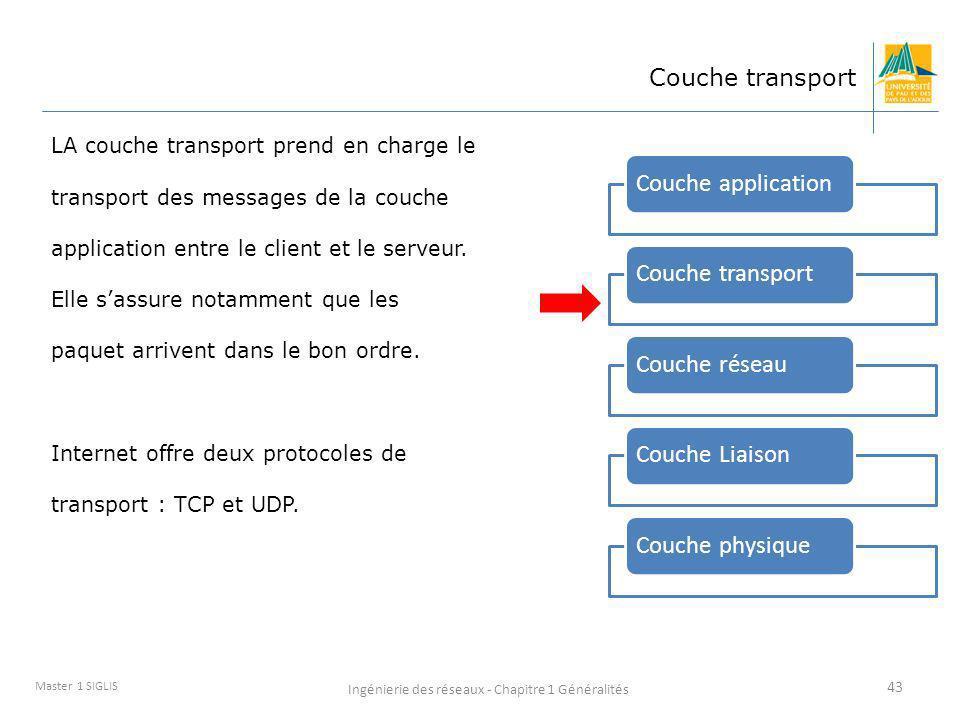 Ingénierie des réseaux - Chapitre 1 Généralités 43 Master 1 SIGLIS Couche transport LA couche transport prend en charge le transport des messages de l