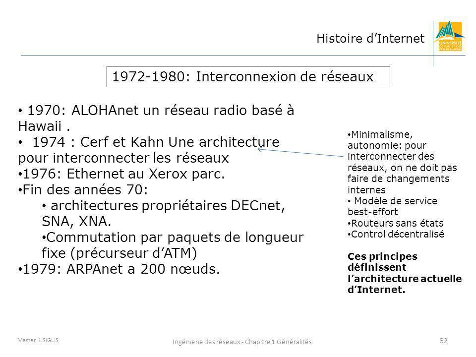 Ingénierie des réseaux - Chapitre 1 Généralités 52 Master 1 SIGLIS Histoire dInternet 1970: ALOHAnet un réseau radio basé à Hawaii. 1974 : Cerf et Kah