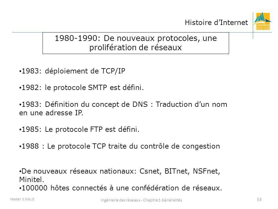 Ingénierie des réseaux - Chapitre 1 Généralités 53 Master 1 SIGLIS Histoire dInternet 1983: déploiement de TCP/IP 1982: le protocole SMTP est défini.