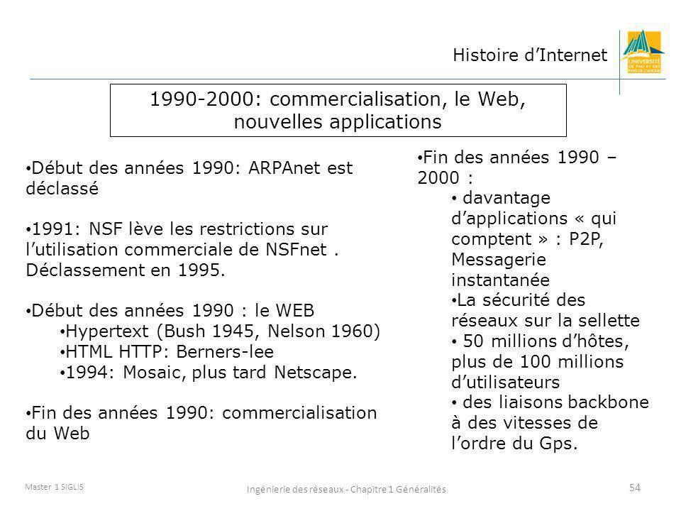 Ingénierie des réseaux - Chapitre 1 Généralités 54 Master 1 SIGLIS Histoire dInternet Début des années 1990: ARPAnet est déclassé 1991: NSF lève les r