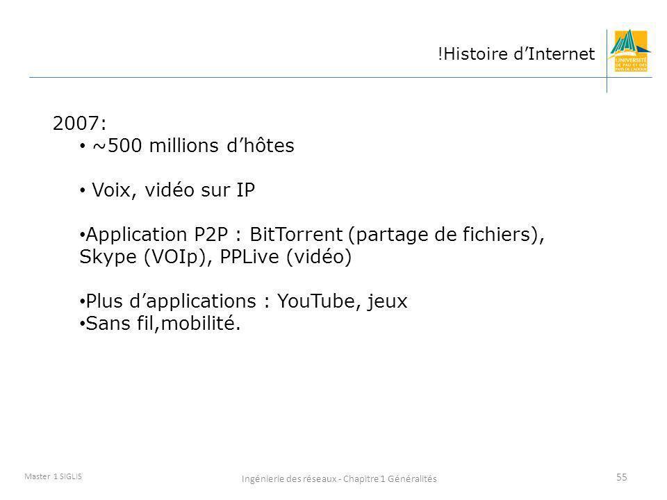 Ingénierie des réseaux - Chapitre 1 Généralités 55 Master 1 SIGLIS !Histoire dInternet 2007: ~500 millions dhôtes Voix, vidéo sur IP Application P2P :