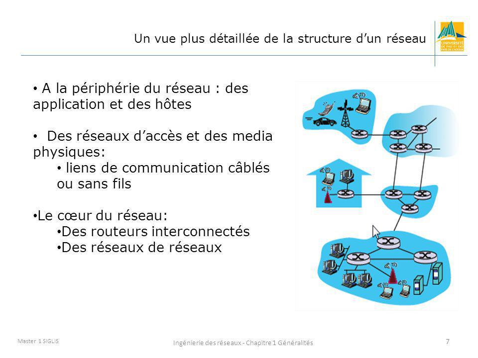 Ingénierie des réseaux - Chapitre 1 Généralités 7 Master 1 SIGLIS Un vue plus détaillée de la structure dun réseau A la périphérie du réseau : des app