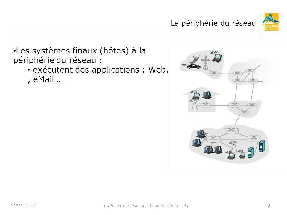 Ingénierie des réseaux - Chapitre 1 Généralités 8 Master 1 SIGLIS La périphérie du réseau Les systèmes finaux (hôtes) à la périphérie du réseau : exéc
