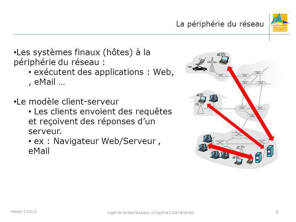 Ingénierie des réseaux - Chapitre 1 Généralités 9 Master 1 SIGLIS La périphérie du réseau Les systèmes finaux (hôtes) à la périphérie du réseau : exéc