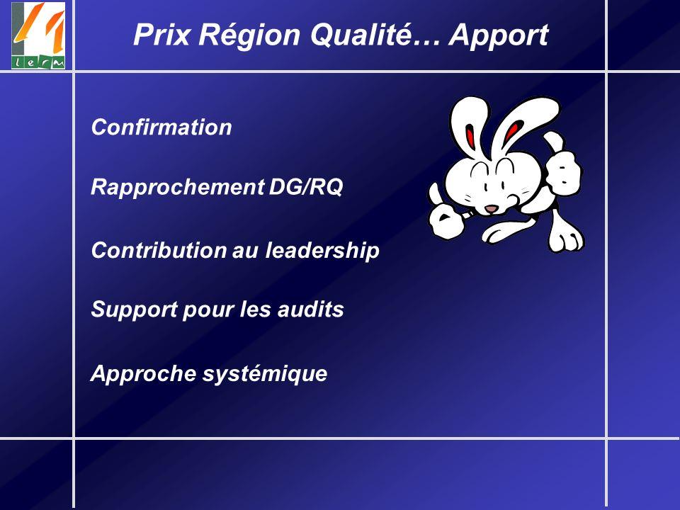Confirmation Prix Région Qualité… Apport Rapprochement DG/RQ Contribution au leadership Support pour les audits Approche systémique