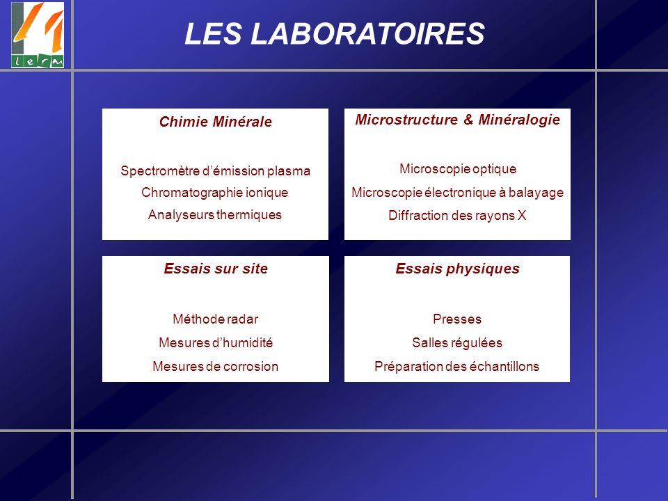 LES LABORATOIRES Chimie Minérale Spectromètre démission plasma Chromatographie ionique Analyseurs thermiques Essais physiques Presses Salles régulées