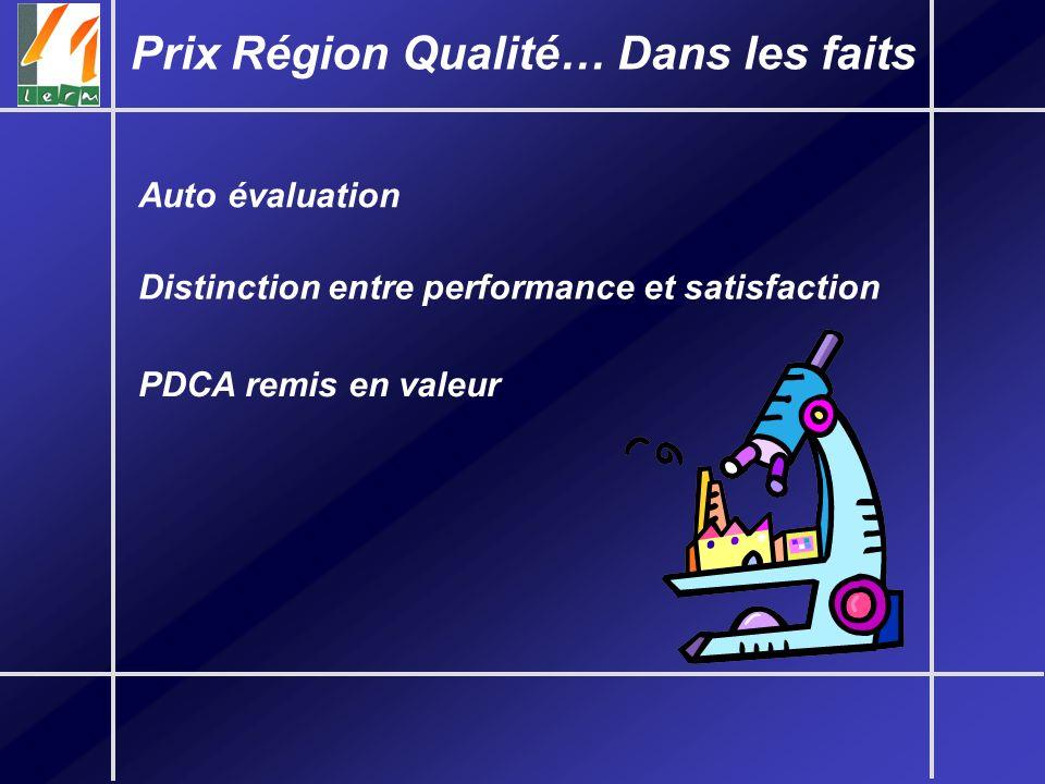 Auto évaluation Prix Région Qualité… Dans les faits Distinction entre performance et satisfaction PDCA remis en valeur