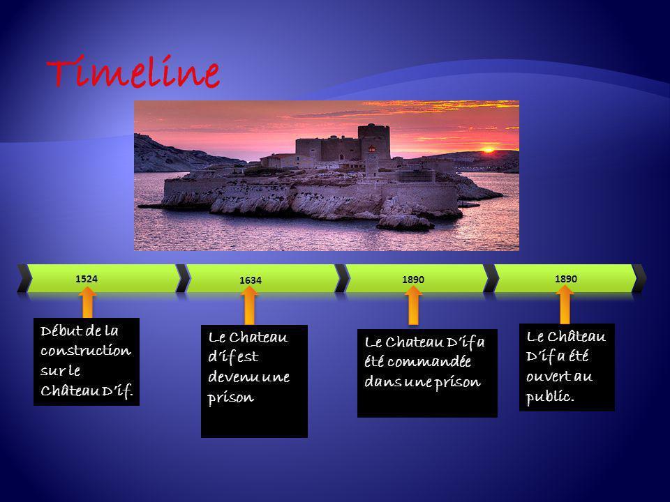 Il était une forteresse dans un premier temps pour défendre la France contre enimies à venir par voie maritime.