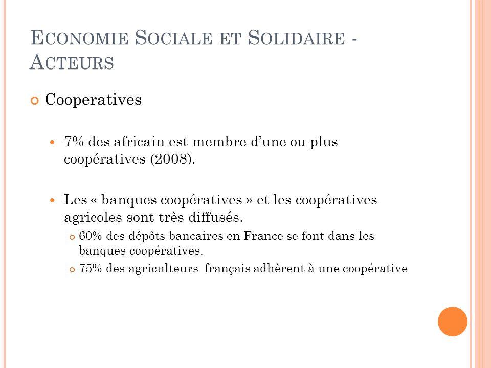 E CONOMIE S OCIALE ET S OLIDAIRE - A CTEURS Cooperatives 7% des africain est membre dune ou plus coopératives (2008). Les « banques coopératives » et