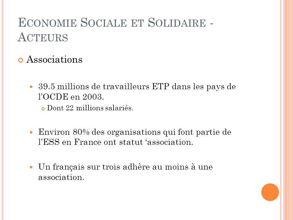 E CONOMIE S OCIALE ET S OLIDAIRE - A CTEURS Associations 39.5 millions de travailleurs ETP dans les pays de lOCDE en 2003. Dont 22 millions salariés.