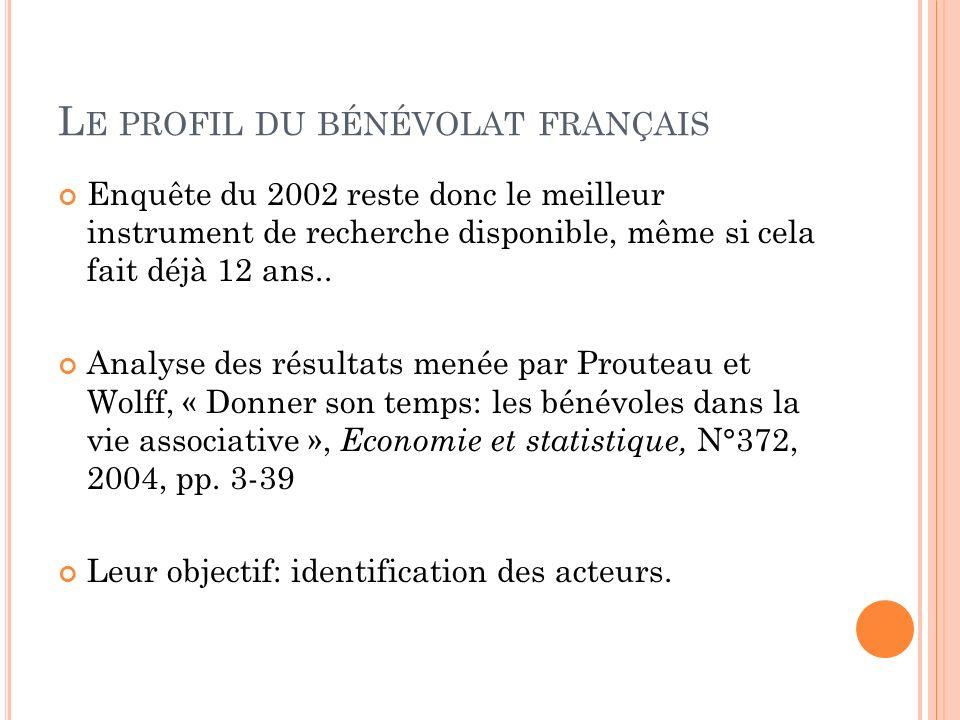 L E PROFIL DU BÉNÉVOLAT FRANÇAIS Enquête du 2002 reste donc le meilleur instrument de recherche disponible, même si cela fait déjà 12 ans..