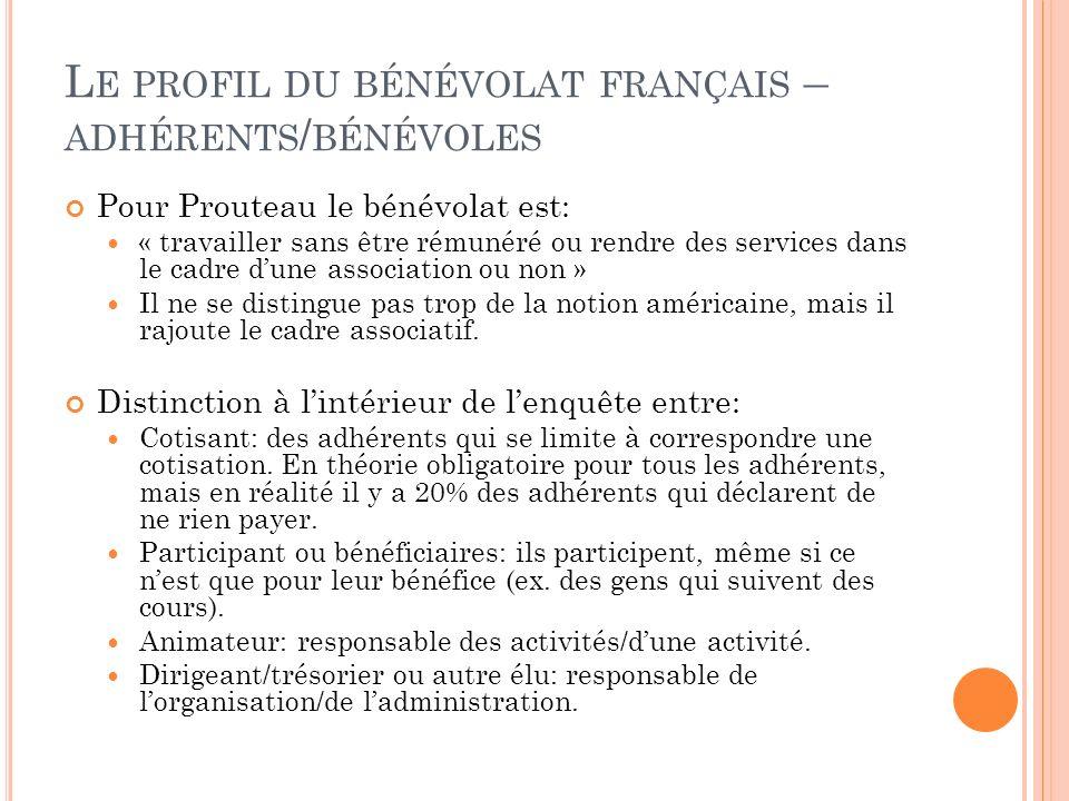 L E PROFIL DU BÉNÉVOLAT FRANÇAIS – ADHÉRENTS / BÉNÉVOLES Pour Prouteau le bénévolat est: « travailler sans être rémunéré ou rendre des services dans l