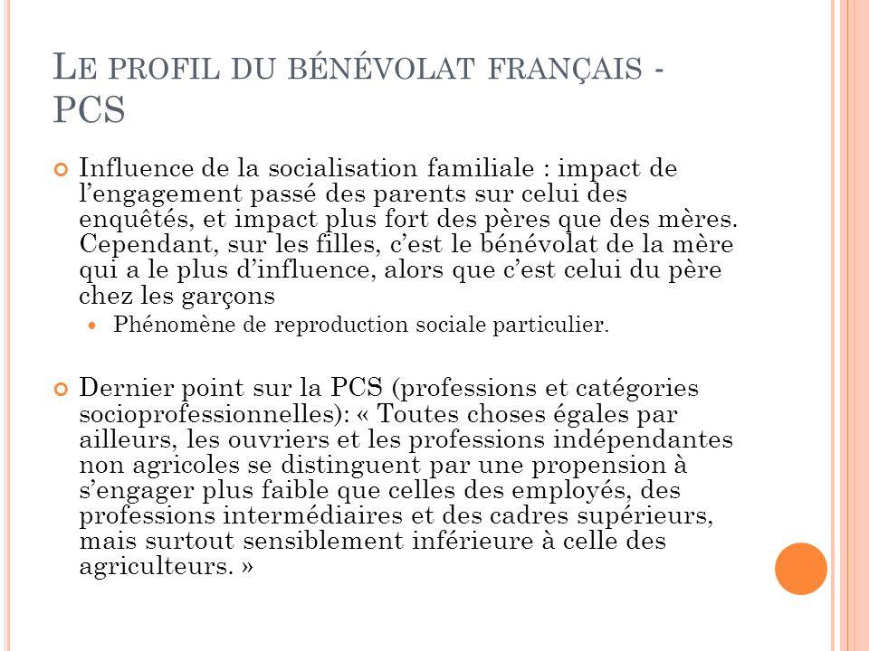L E PROFIL DU BÉNÉVOLAT FRANÇAIS - PCS Influence de la socialisation familiale : impact de lengagement passé des parents sur celui des enquêtés, et impact plus fort des pères que des mères.