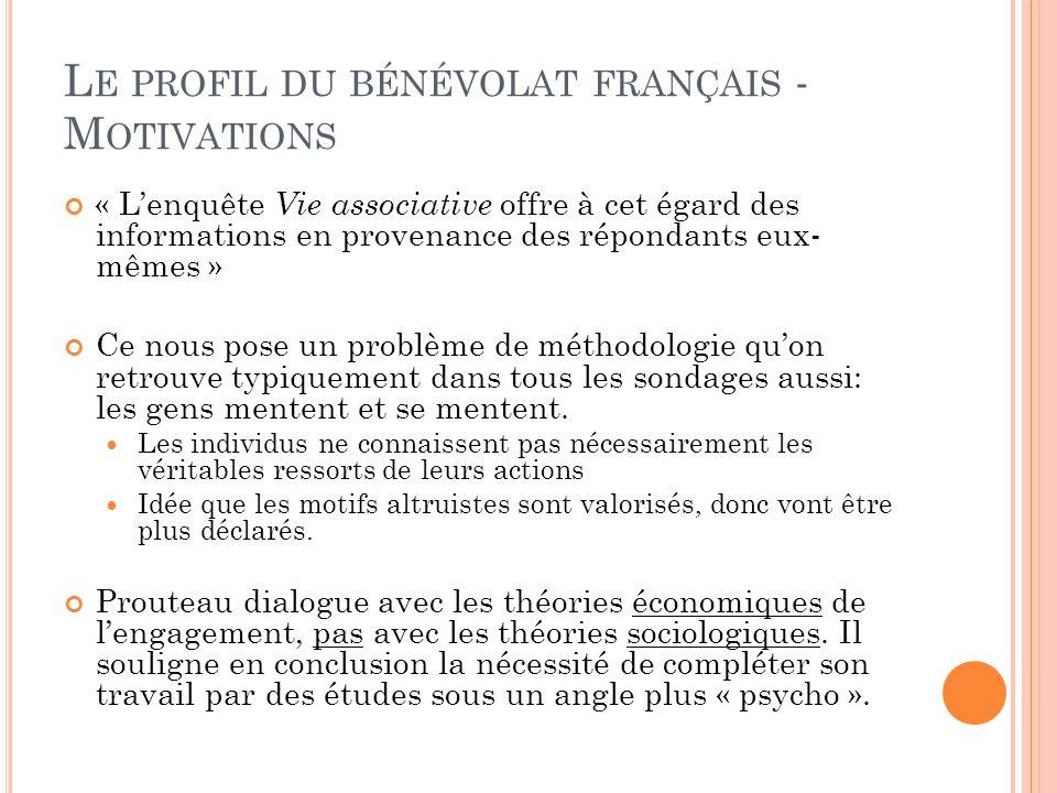L E PROFIL DU BÉNÉVOLAT FRANÇAIS - M OTIVATIONS « Lenquête Vie associative offre à cet égard des informations en provenance des répondants eux- mêmes