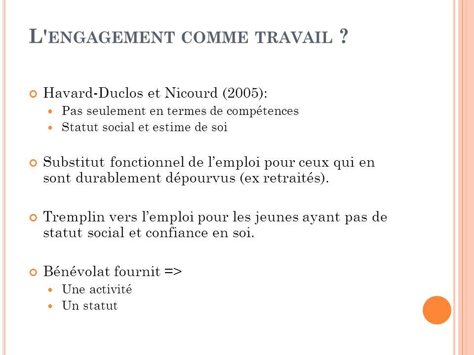 L' ENGAGEMENT COMME TRAVAIL ? Havard-Duclos et Nicourd (2005): Pas seulement en termes de compétences Statut social et estime de soi Substitut fonctio