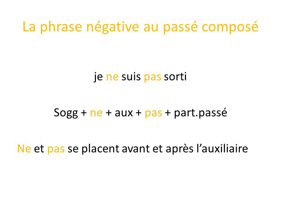 La phrase négative au passé composé je ne suis pas sorti Sogg + ne + aux + pas + part.passé Ne et pas se placent avant et après lauxiliaire