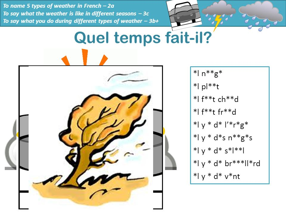 To name 5 types of weather in French – 2a To say what the weather is like in different seasons – 3c To say what you do during different types of weather – 3b+ Quel temps fait-il.
